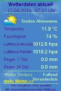 Wetterübersicht mit Diagrammen der Wetterstation Altenessen